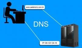 Imagem de O que é DNS?