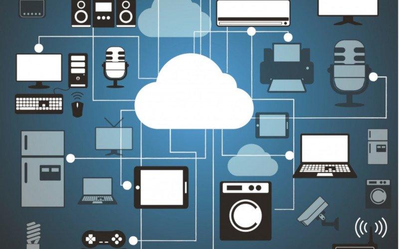 Imagem de O que é IoT (Internet das coisas ) – Exemplos