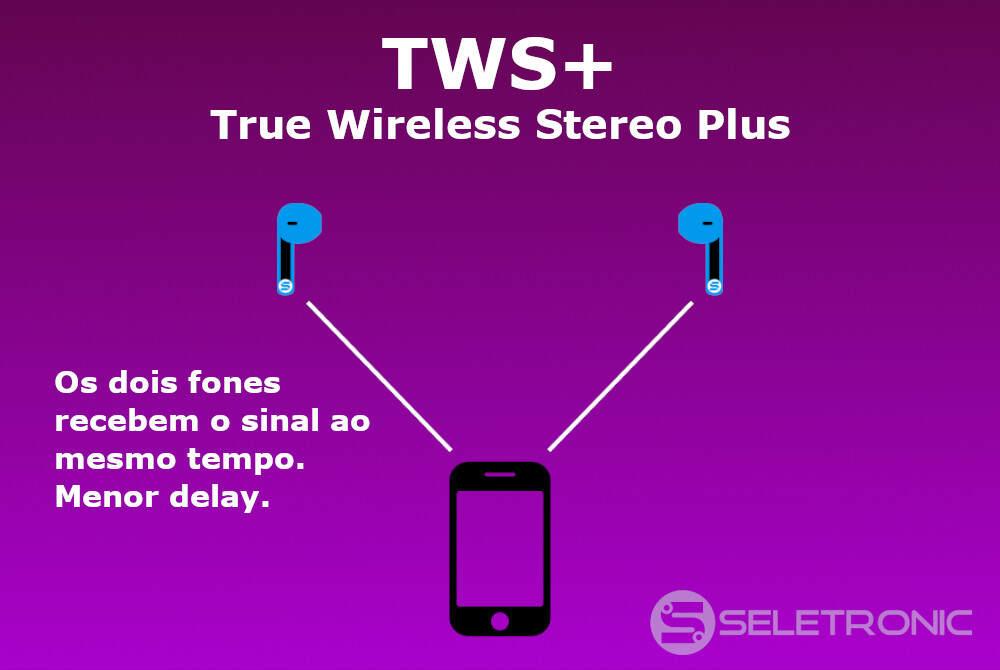 TWS+ True Wireless Stereo Plus
